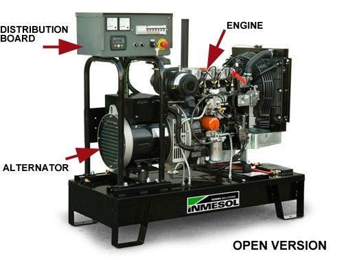 power-generator-inmesol-en