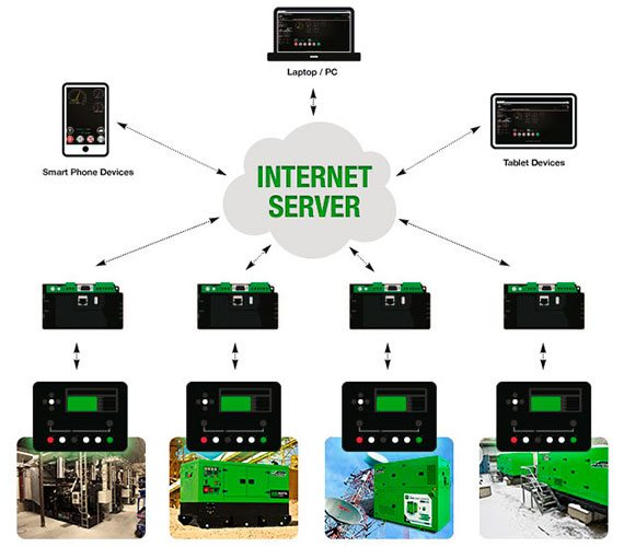 remote-control-system-inmesol