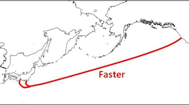 System von Unterwasser-Hochgeschwindigkeitskabeln konstruiert, das die Westküste der Vereinigten Staaten mit Japan
