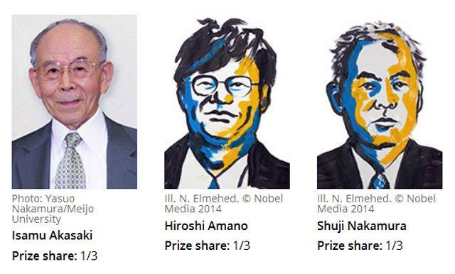 Nobelpreise in Physik - Stromaggregate Inmesol