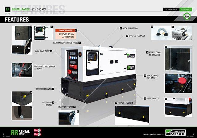 Schema der verschiedenen Bauteile und Eigenschaften des neuen Miet-Sortiments von Inmesol