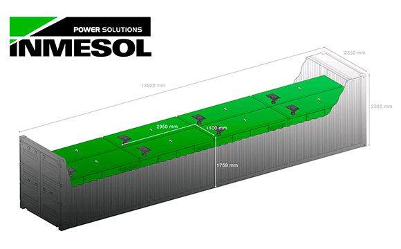 Infografik zeigt, wie wir die Optimierung der Ladekapazität von Inmesol Generatorsatz-Container