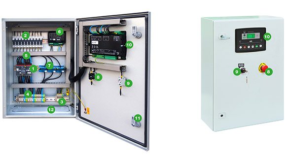 Automatische Schalttafel, die eine abwechselnde Verwendung von Stromaggregaten ermöglicht