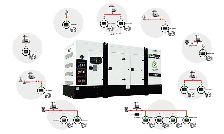 Vielzahl an unterschiedlichen Anwendungen für ein einziges Stromaggregat